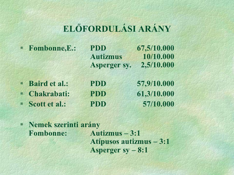 ELŐFORDULÁSI ARÁNY §Fombonne,E.: PDD 67,5/10.000 Autizmus 10/10.000 Asperger sy.