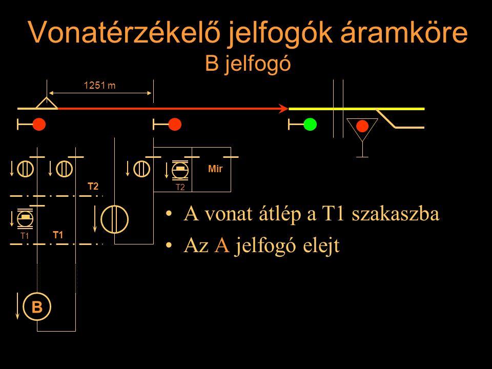 Vonatérzékelő jelfogók áramköre B jelfogó A vonat átlép a T1 szakaszba Az A jelfogó elejt Rétlaki Győző: Állomási sorompó 1251 m T2 T1 B T2 Mir T1
