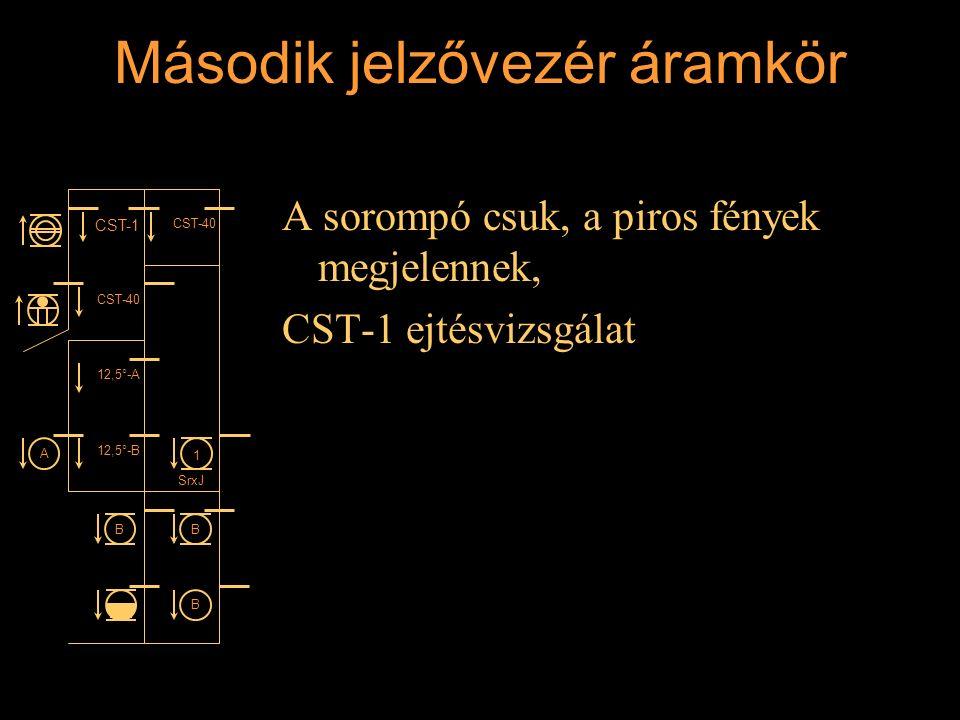 Második jelzővezér áramkör A sorompó csuk, a piros fények megjelennek, CST-1 ejtésvizsgálat Rétlaki Győző: Állomási sorompó CST-1 CST-40 12,5°-A 12,5°