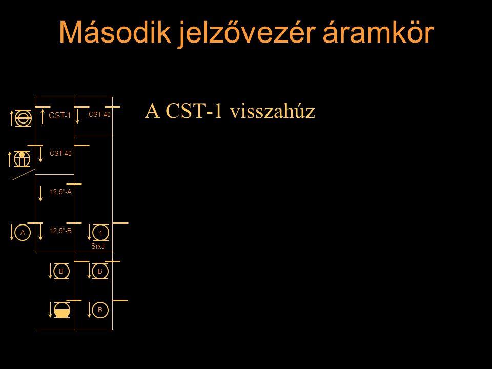 Második jelzővezér áramkör A CST-1 visszahúz Rétlaki Győző: Állomási sorompó CST-1 CST-40 12,5°-A 12,5°-B 1 SrxJ BB B A