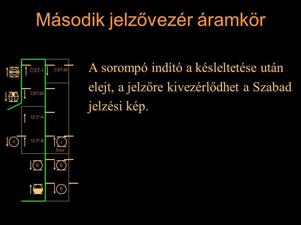 Második jelzővezér áramkör A sorompó indító a késleltetése után elejt, a jelzőre kivezérlődhet a Szabad jelzési kép. Rétlaki Győző: Állomási sorompó C