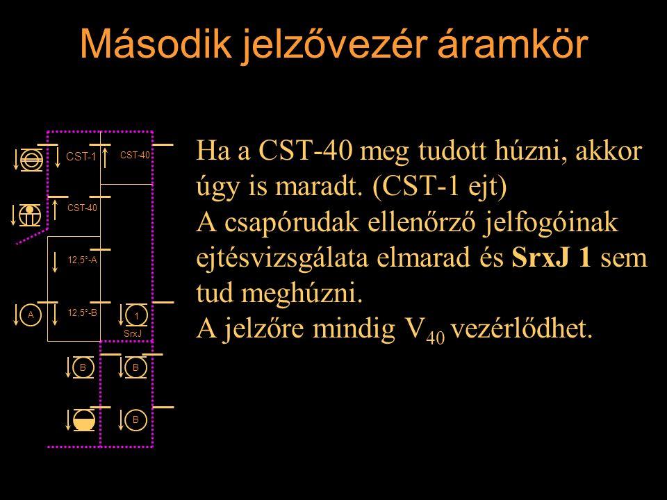 Második jelzővezér áramkör Ha a CST-40 meg tudott húzni, akkor úgy is maradt. (CST-1 ejt) A csapórudak ellenőrző jelfogóinak ejtésvizsgálata elmarad é