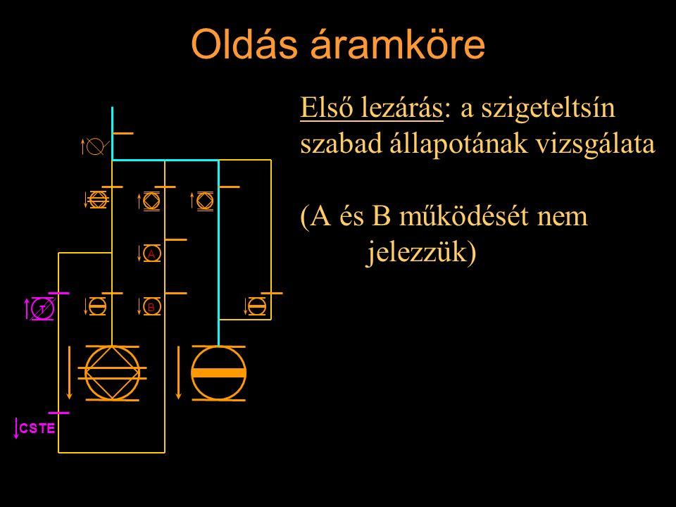 Oldás áramköre Első lezárás: a szigeteltsín szabad állapotának vizsgálata (A és B működését nem jelezzük) Rétlaki Győző: Állomási sorompó A B T CSTE