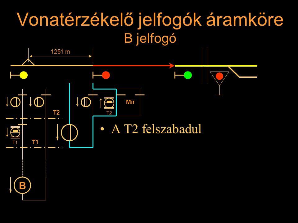 Vonatérzékelő jelfogók áramköre B jelfogó A T2 felszabadul Rétlaki Győző: Állomási sorompó 1251 m T2 T1 B T2 Mir T1