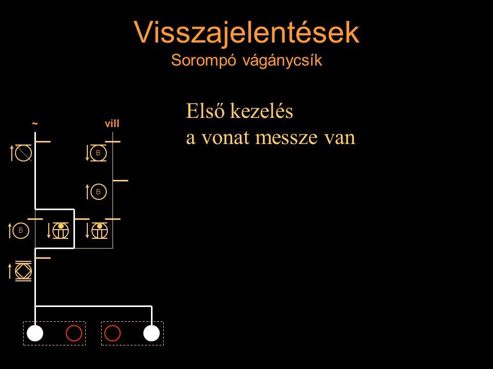 Visszajelentések Sorompó vágánycsík Első kezelés a vonat messze van Rétlaki Győző: Állomási sorompó ~ B B B vill