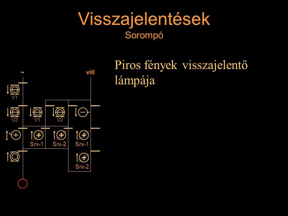 Visszajelentések Sorompó Piros fények visszajelentő lámpája Rétlaki Győző: Állomási sorompó ~ V1 V2 vill V1V2 Srx-2 Srx-1 Srx-2