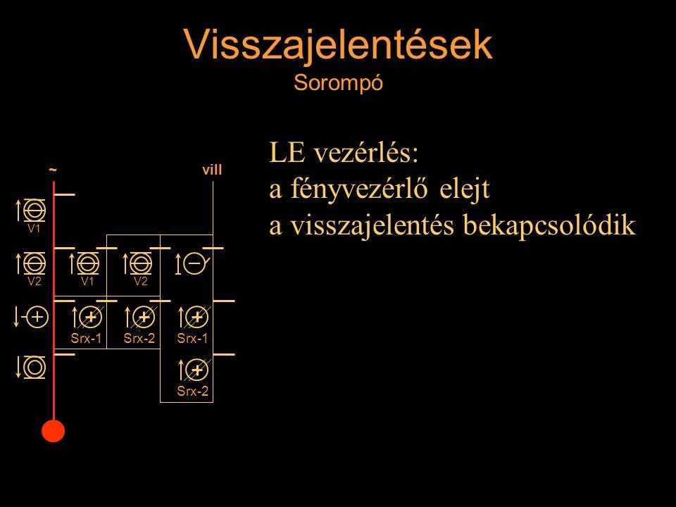 Visszajelentések Sorompó LE vezérlés: a fényvezérlő elejt a visszajelentés bekapcsolódik Rétlaki Győző: Állomási sorompó ~ V1 V2 vill V1V2 Srx-2 Srx-1