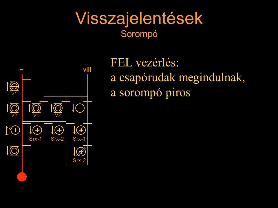 Visszajelentések Sorompó FEL vezérlés: a csapórudak megindulnak, a sorompó piros Rétlaki Győző: Állomási sorompó ~ V1 V2 vill V1V2 Srx-2 Srx-1 Srx-2