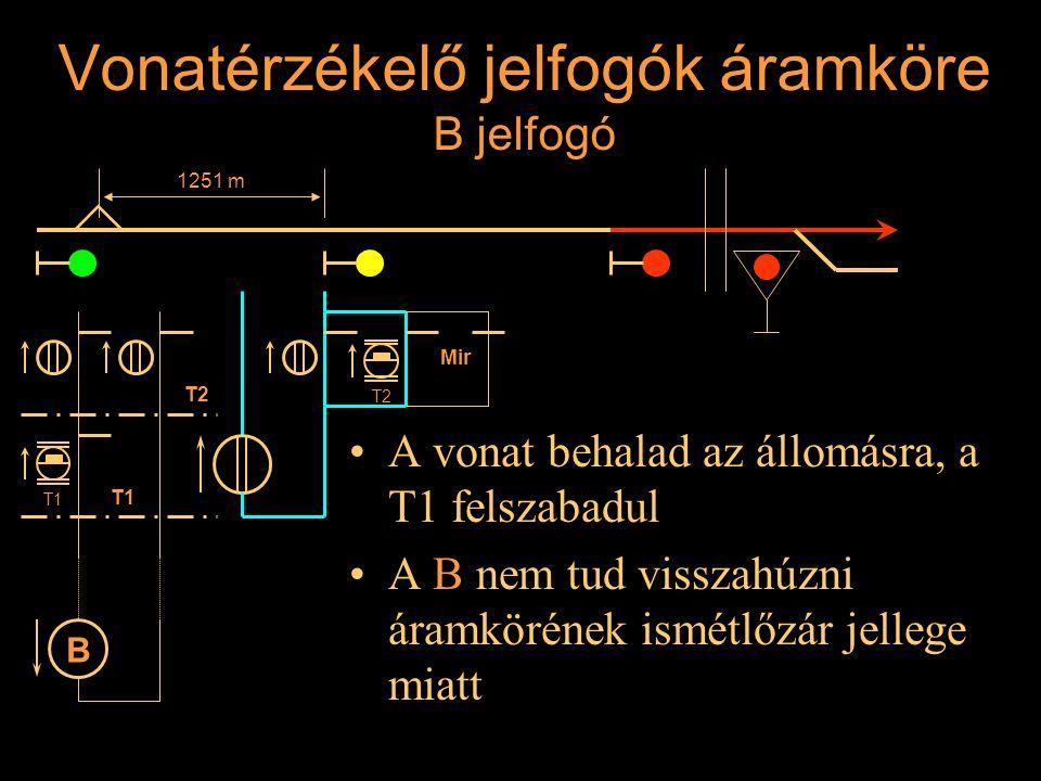 Vonatérzékelő jelfogók áramköre B jelfogó A vonat behalad az állomásra, a T1 felszabadul A B nem tud visszahúzni áramkörének ismétlőzár jellege miatt