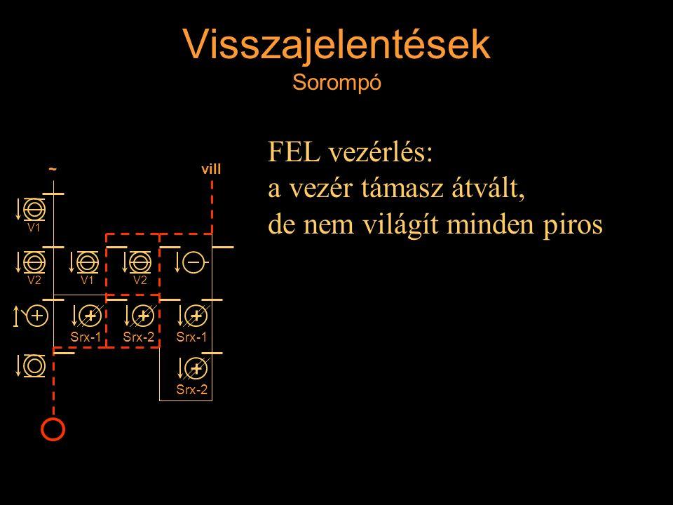 Visszajelentések Sorompó FEL vezérlés: a vezér támasz átvált, de nem világít minden piros Rétlaki Győző: Állomási sorompó ~ V1 V2 vill V1V2 Srx-2 Srx-