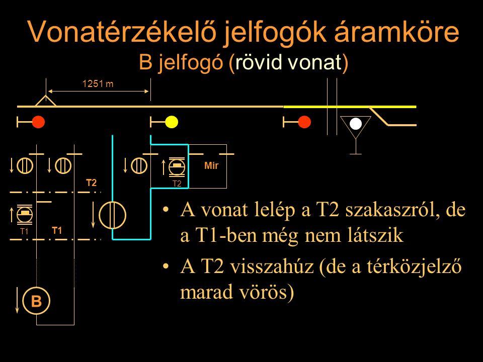 Vonatérzékelő jelfogók áramköre B jelfogó (rövid vonat) A vonat lelép a T2 szakaszról, de a T1-ben még nem látszik A T2 visszahúz (de a térközjelző ma
