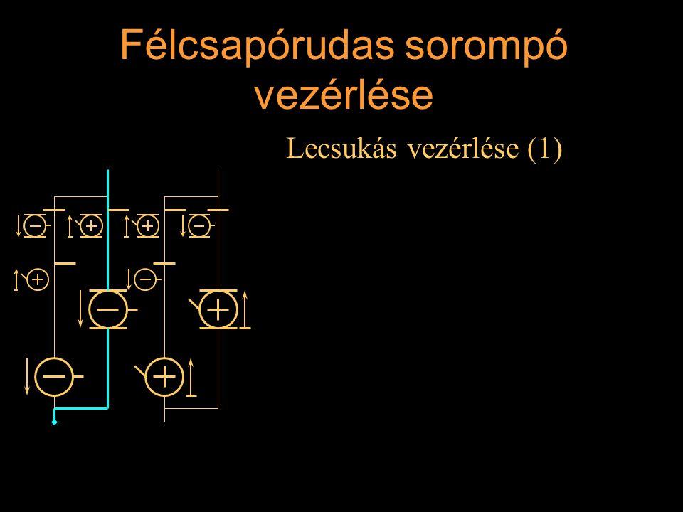 Félcsapórudas sorompó vezérlése Lecsukás vezérlése (1) Rétlaki Győző: Állomási sorompó