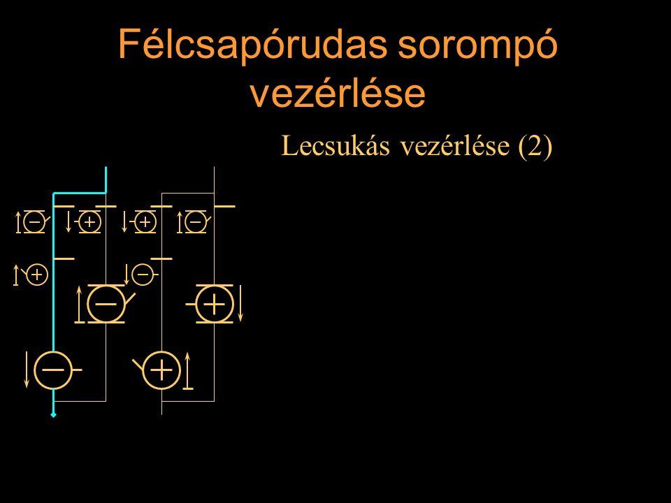 Félcsapórudas sorompó vezérlése Lecsukás vezérlése (2) Rétlaki Győző: Állomási sorompó