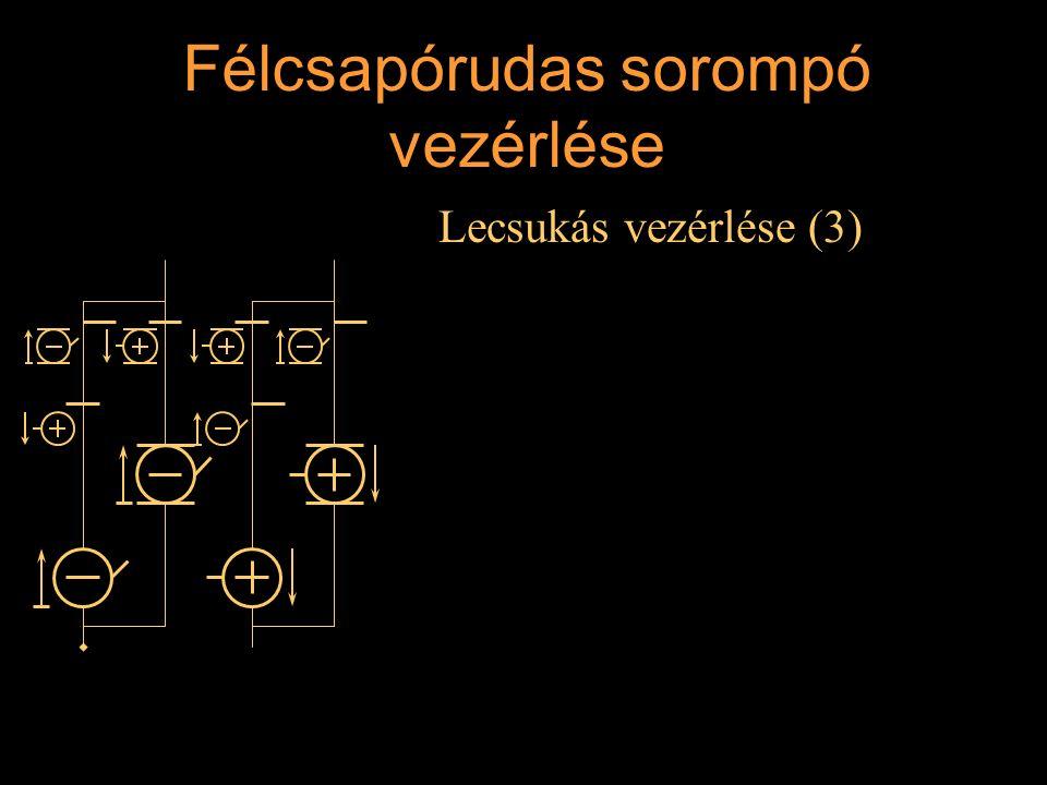 Félcsapórudas sorompó vezérlése Lecsukás vezérlése (3) Rétlaki Győző: Állomási sorompó