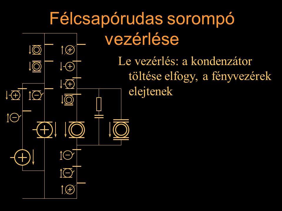 Félcsapórudas sorompó vezérlése Le vezérlés: a kondenzátor töltése elfogy, a fényvezérek elejtenek Rétlaki Győző: Állomási sorompó