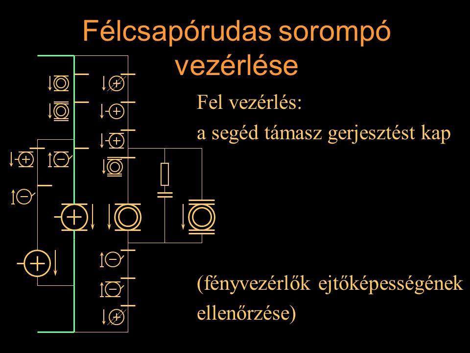 Félcsapórudas sorompó vezérlése Fel vezérlés: a segéd támasz gerjesztést kap (fényvezérlők ejtőképességének ellenőrzése) Rétlaki Győző: Állomási sorom