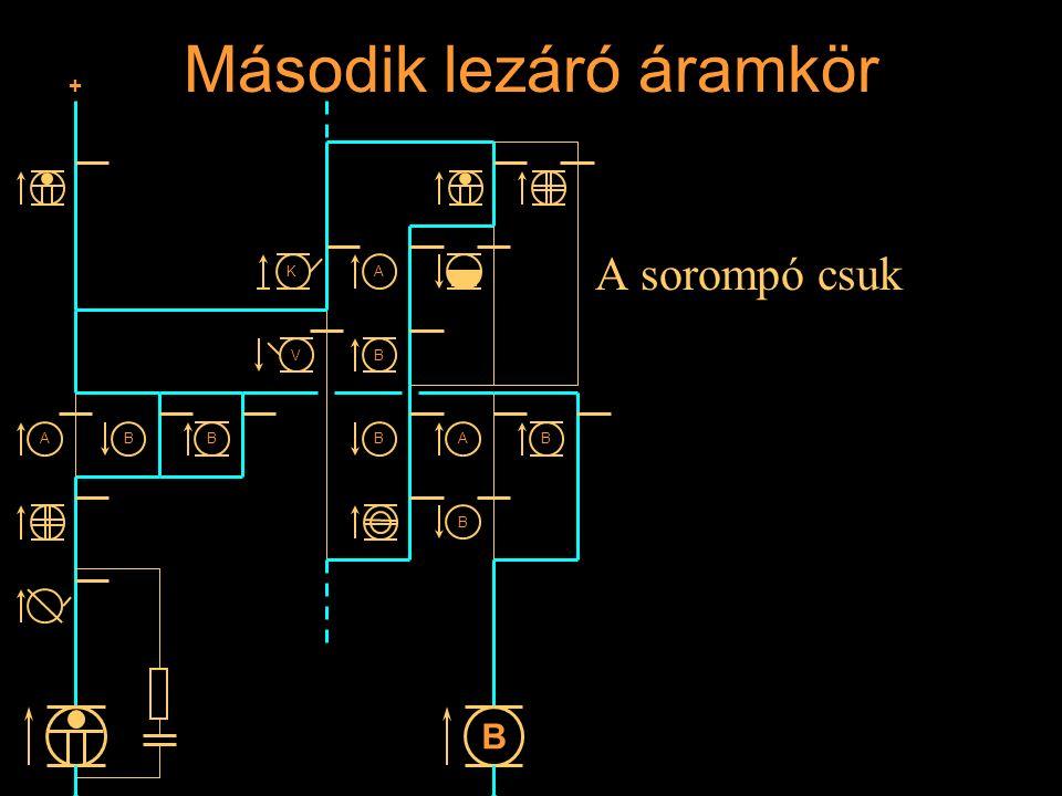 Második lezáró áramkör A sorompó csuk Rétlaki Győző: Állomási sorompó + B A V K A B BBA B B B