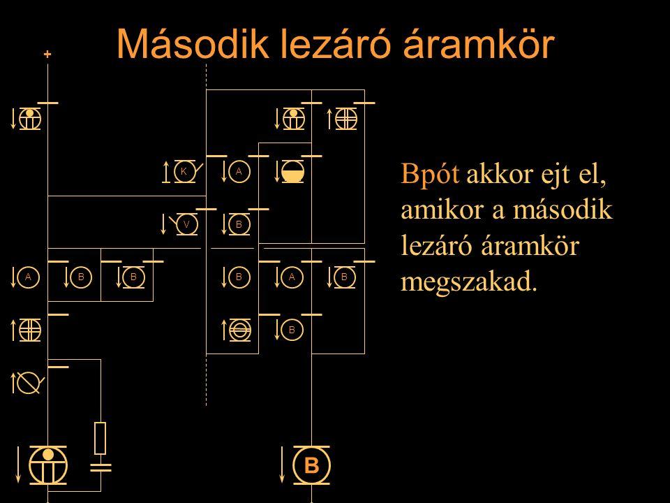 Második lezáró áramkör Bpót akkor ejt el, amikor a második lezáró áramkör megszakad. Rétlaki Győző: Állomási sorompó + B A V K A B BBA B B B