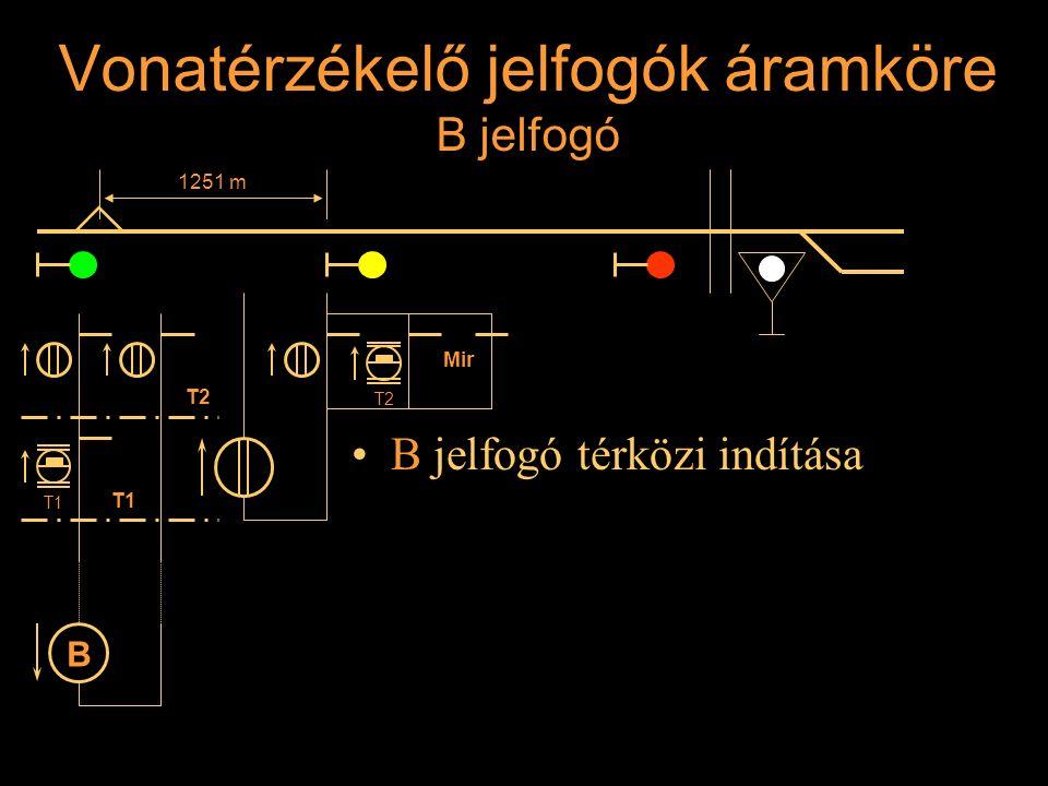 Vonatérzékelő jelfogók áramköre B jelfogó B jelfogó térközi indítása Rétlaki Győző: Állomási sorompó 1251 m T2 T1 B T2 Mir T1