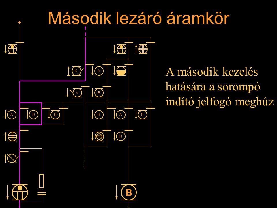 Második lezáró áramkör A második kezelés hatására a sorompó indító jelfogó meghúz Rétlaki Győző: Állomási sorompó + B A V K A B BBA B B B