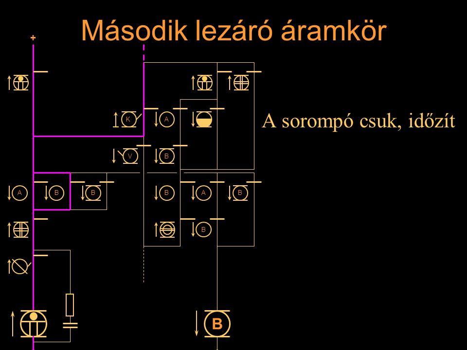 Második lezáró áramkör A sorompó csuk, időzít Rétlaki Győző: Állomási sorompó + B A V K A B BBA B B B