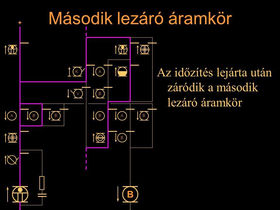 Második lezáró áramkör Az időzítés lejárta után záródik a második lezáró áramkör Rétlaki Győző: Állomási sorompó + B A V K A B BBA B B B