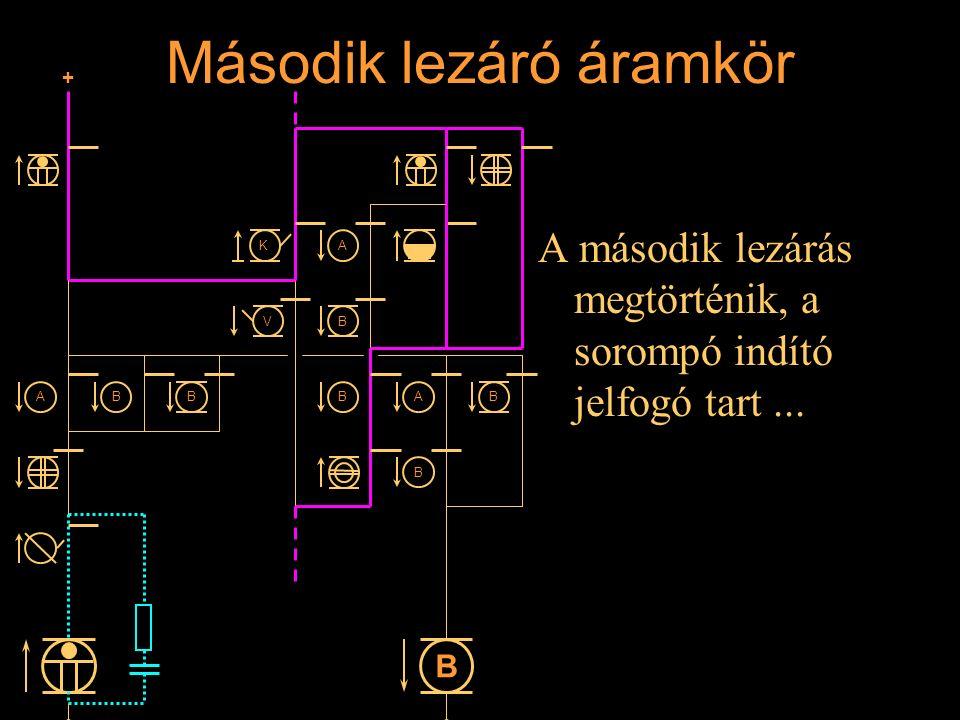 Második lezáró áramkör A második lezárás megtörténik, a sorompó indító jelfogó tart... Rétlaki Győző: Állomási sorompó + B A V K A B BBA B B B