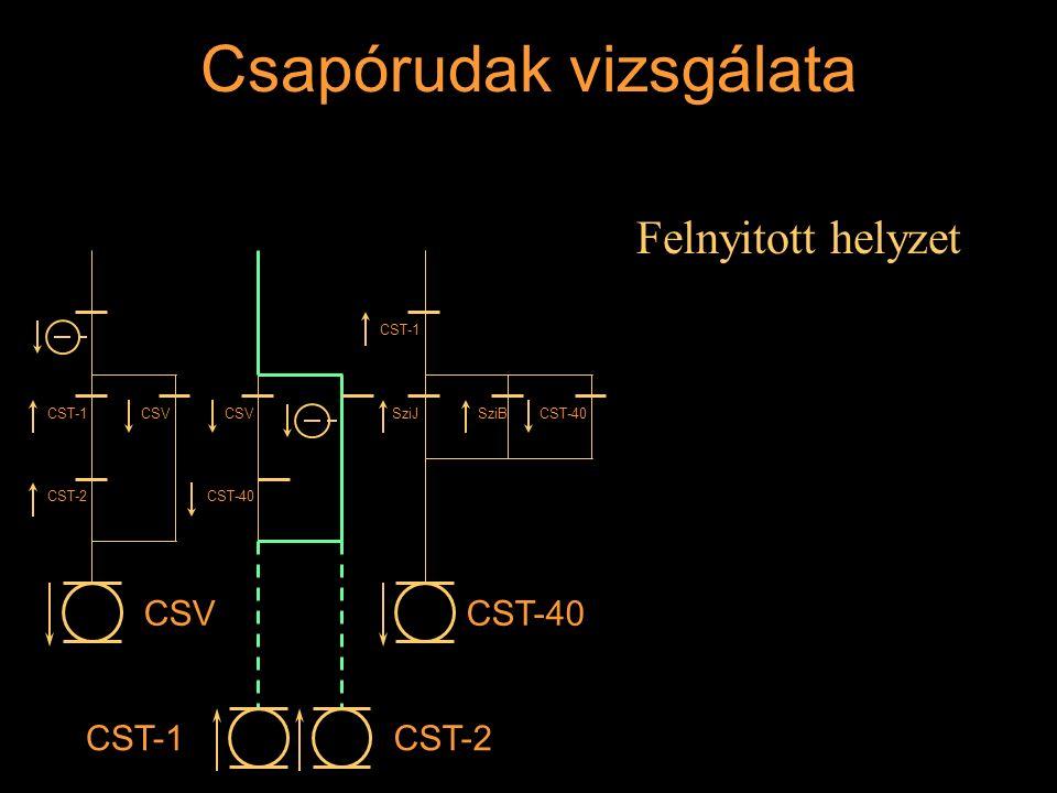 Csapórudak vizsgálata Felnyitott helyzet Rétlaki Győző: Állomási sorompó CSV CST-2 CST-1CSV CST-1 CST-40 CSV CST-2 CST-40 CST-1 CST-40SziJSziB