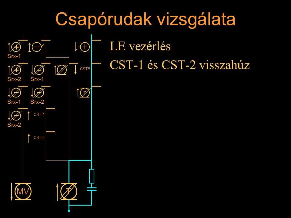 Csapórudak vizsgálata LE vezérlés CST-1 és CST-2 visszahúz Rétlaki Győző: Állomási sorompó Srx-1 Srx-2 Srx-1 Srx-2 MV T T Srx-1 Srx-2 CST-1 CST-2 T CS