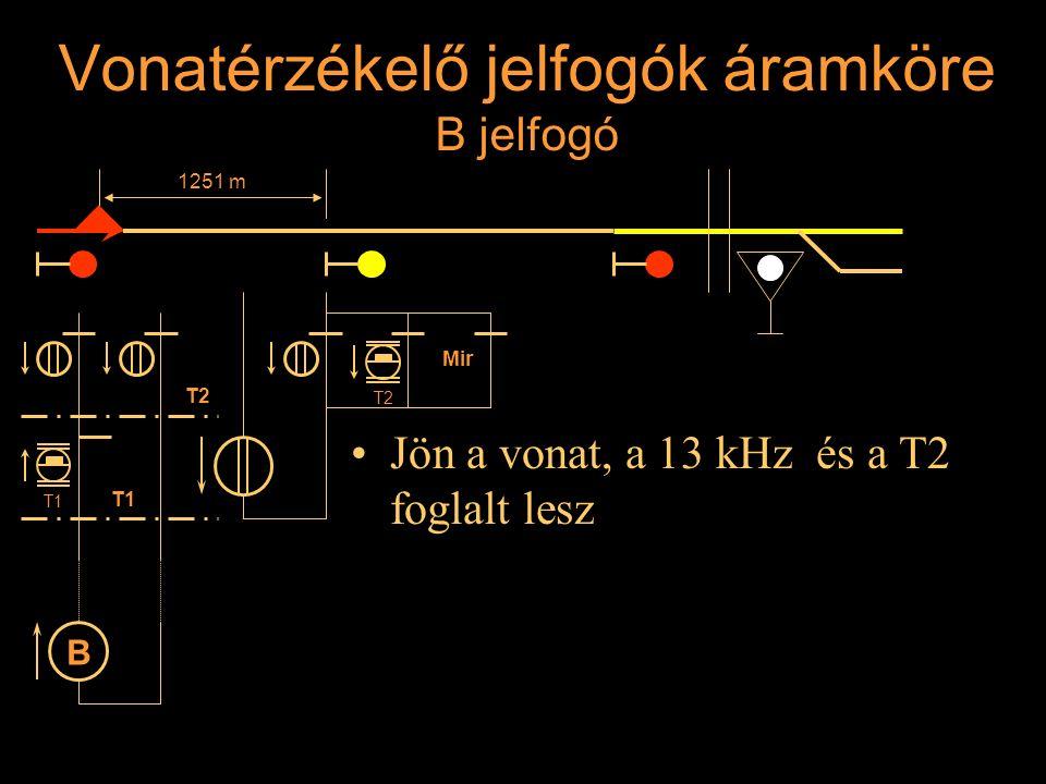 Vonatérzékelő jelfogók áramköre B jelfogó Jön a vonat, a 13 kHz és a T2 foglalt lesz Rétlaki Győző: Állomási sorompó 1251 m T2 T1 B T2 Mir T1