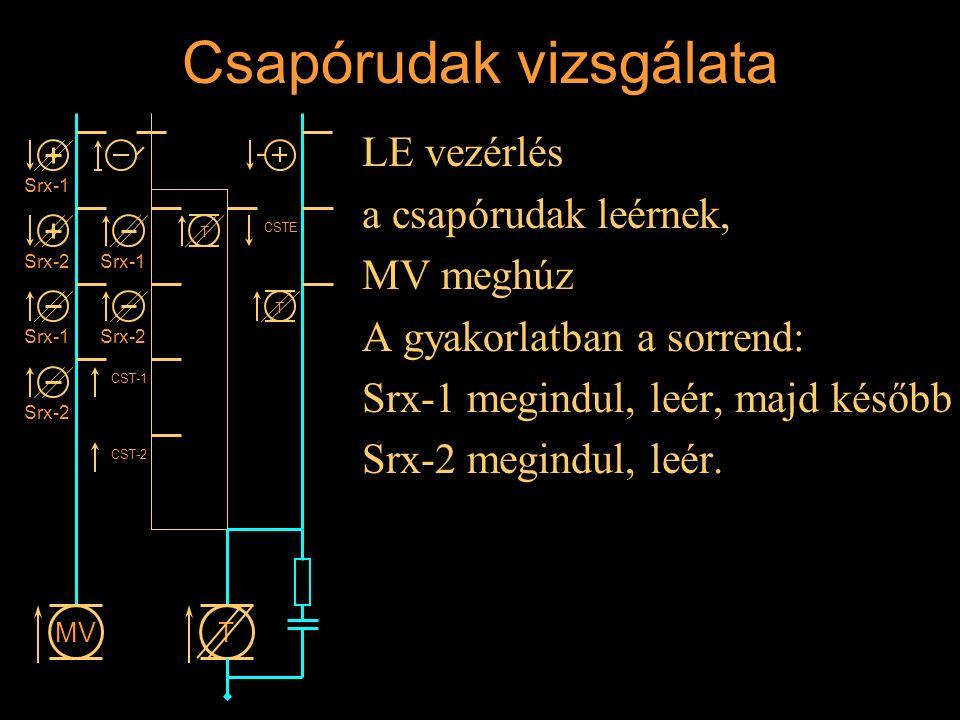 Csapórudak vizsgálata LE vezérlés a csapórudak leérnek, MV meghúz A gyakorlatban a sorrend: Srx-1 megindul, leér, majd később Srx-2 megindul, leér. Ré