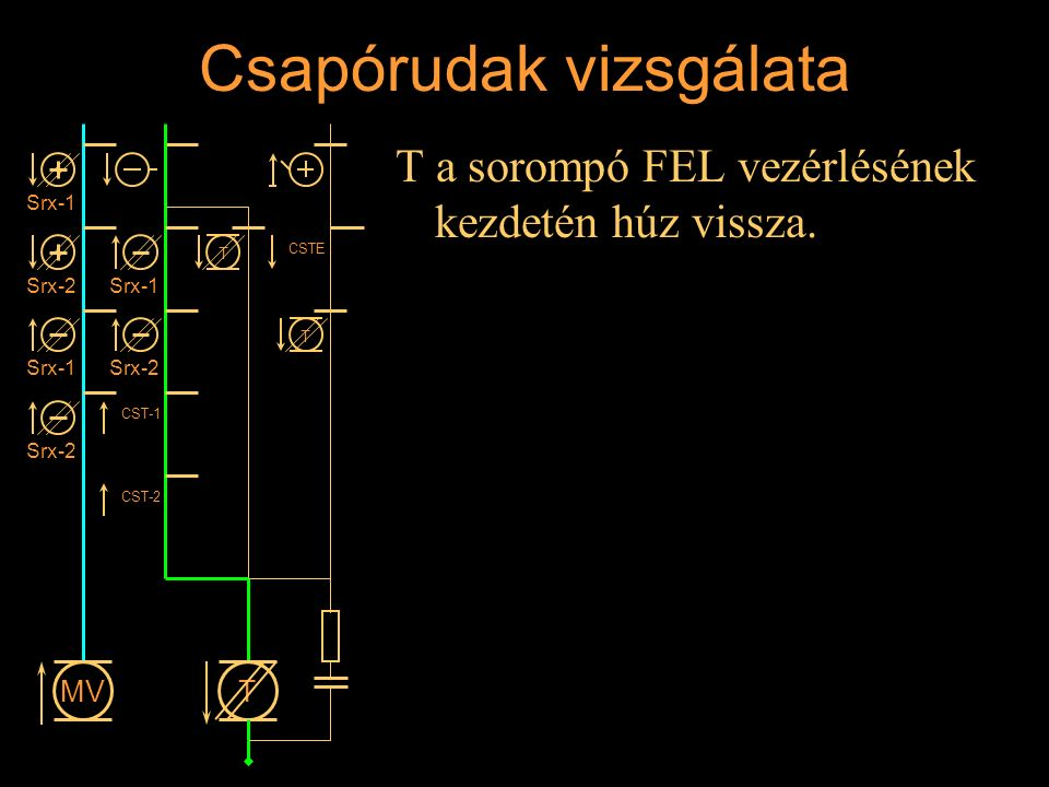 Csapórudak vizsgálata T a sorompó FEL vezérlésének kezdetén húz vissza. Rétlaki Győző: Állomási sorompó Srx-1 Srx-2 Srx-1 Srx-2 MV T T Srx-1 Srx-2 CST