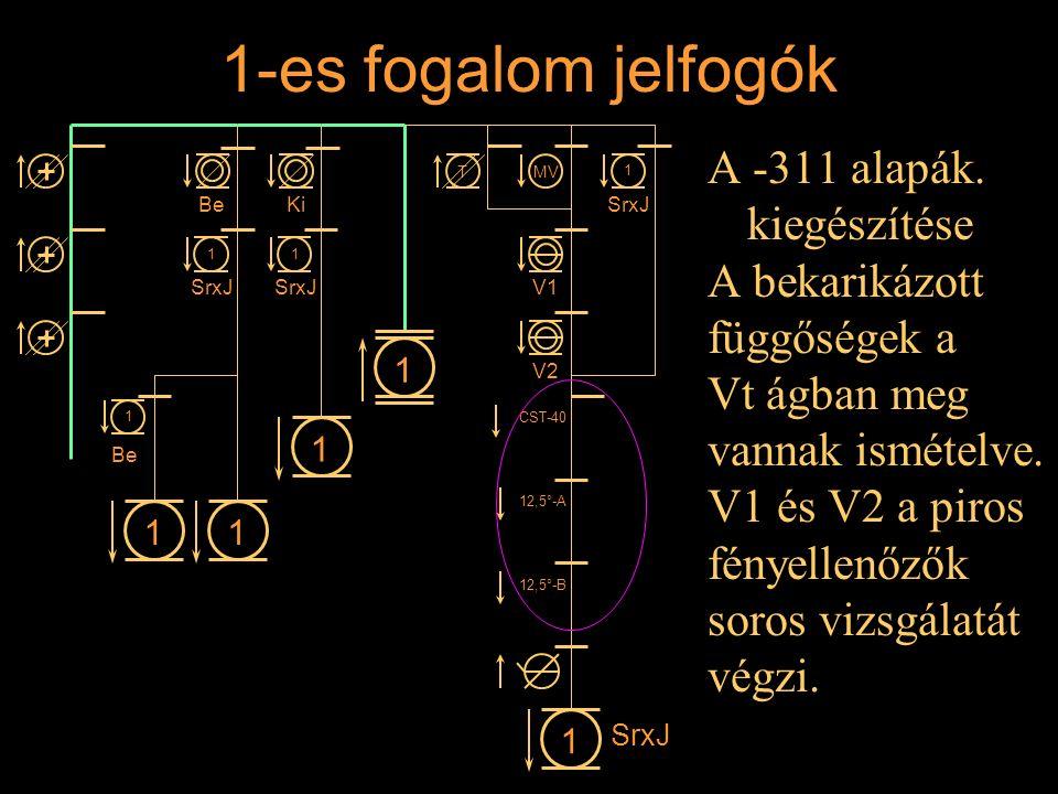 1-es fogalom jelfogók A -311 alapák. kiegészítése A bekarikázott függőségek a Vt ágban meg vannak ismételve. V1 és V2 a piros fényellenőzők soros vizs