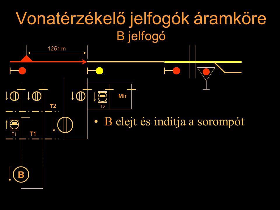 Vonatérzékelő jelfogók áramköre B jelfogó B elejt és indítja a sorompót Rétlaki Győző: Állomási sorompó 1251 m T2 T1 B T2 Mir T1
