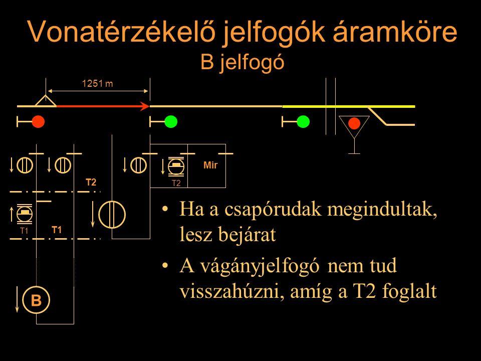 Vonatérzékelő jelfogók áramköre B jelfogó Ha a csapórudak megindultak, lesz bejárat A vágányjelfogó nem tud visszahúzni, amíg a T2 foglalt Rétlaki Győ
