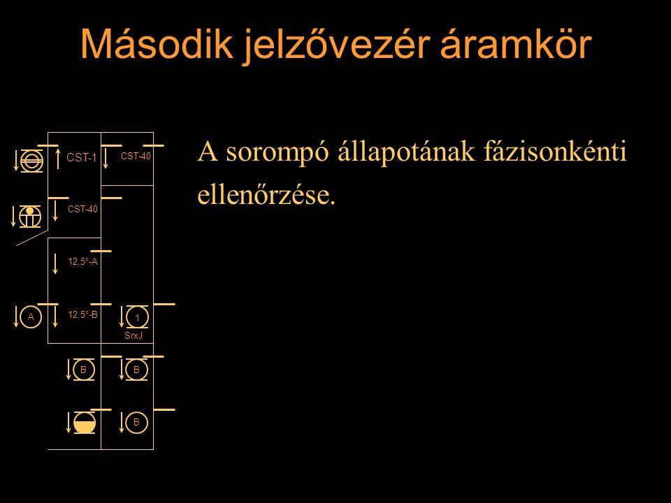 Második jelzővezér áramkör A sorompó állapotának fázisonkénti ellenőrzése. Rétlaki Győző: Állomási sorompó CST-1 CST-40 12,5°-A 12,5°-B 1 SrxJ BB B A
