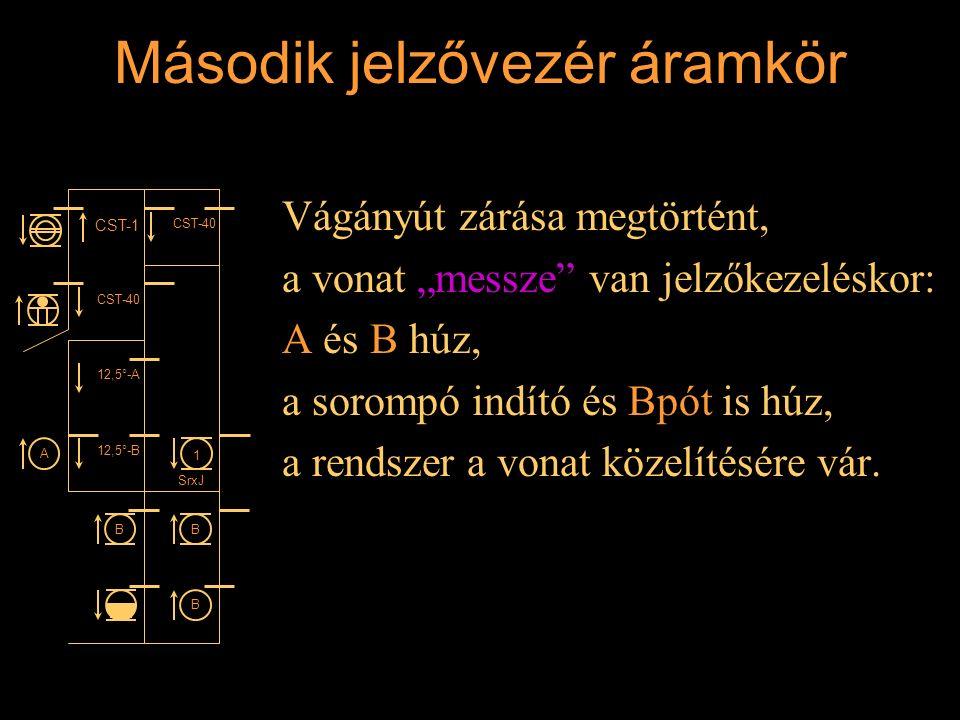 """Második jelzővezér áramkör Vágányút zárása megtörtént, a vonat """"messze"""" van jelzőkezeléskor: A és B húz, a sorompó indító és Bpót is húz, a rendszer a"""