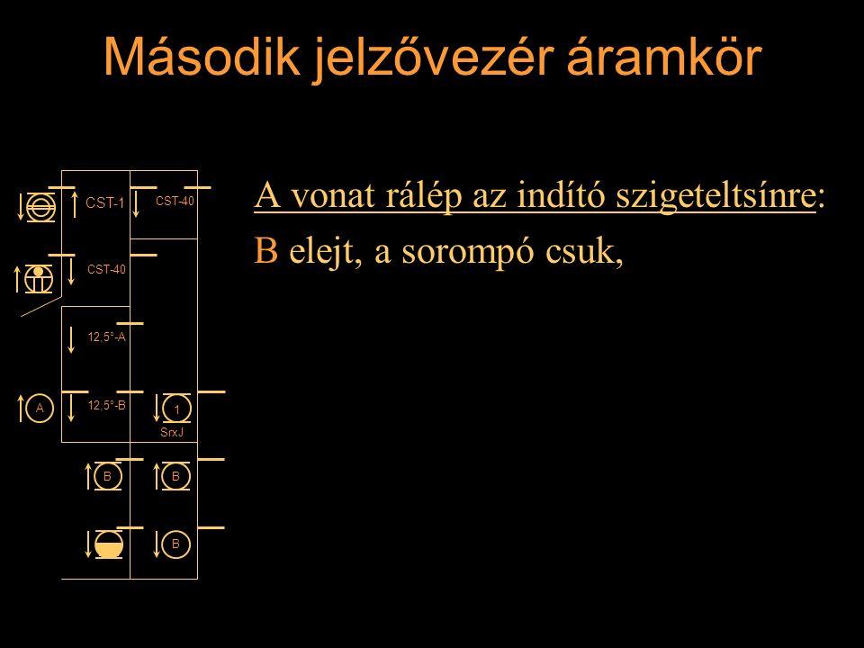 Második jelzővezér áramkör A vonat rálép az indító szigeteltsínre: B elejt, a sorompó csuk, Rétlaki Győző: Állomási sorompó CST-1 CST-40 12,5°-A 12,5°