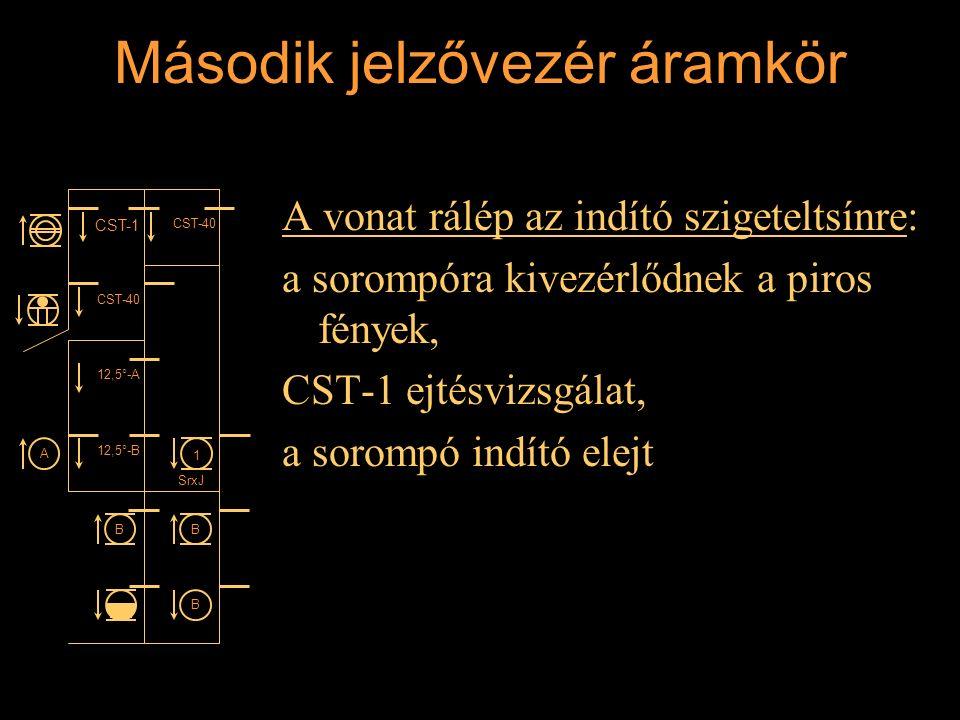 Második jelzővezér áramkör A vonat rálép az indító szigeteltsínre: a sorompóra kivezérlődnek a piros fények, CST-1 ejtésvizsgálat, a sorompó indító el