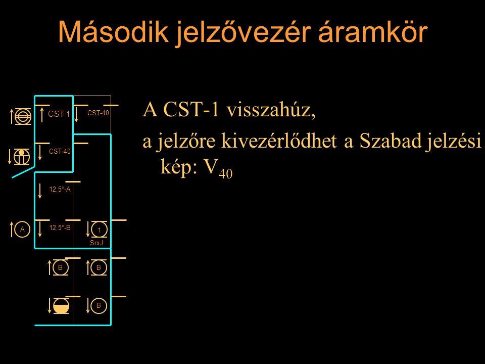 Második jelzővezér áramkör A CST-1 visszahúz, a jelzőre kivezérlődhet a Szabad jelzési kép: V 40 Rétlaki Győző: Állomási sorompó CST-1 CST-40 12,5°-A
