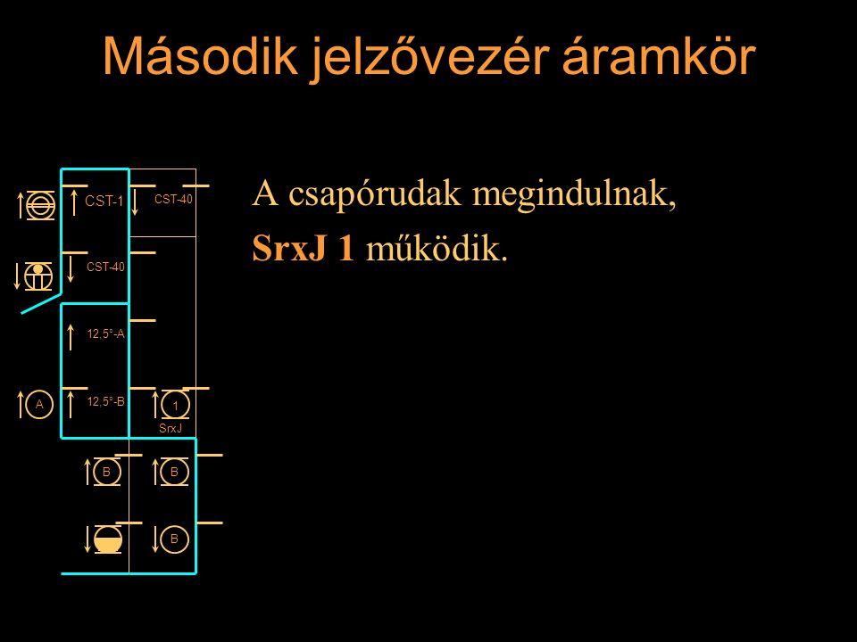 Második jelzővezér áramkör A csapórudak megindulnak, SrxJ 1 működik. Rétlaki Győző: Állomási sorompó CST-1 CST-40 12,5°-A 12,5°-B 1 SrxJ BB B A