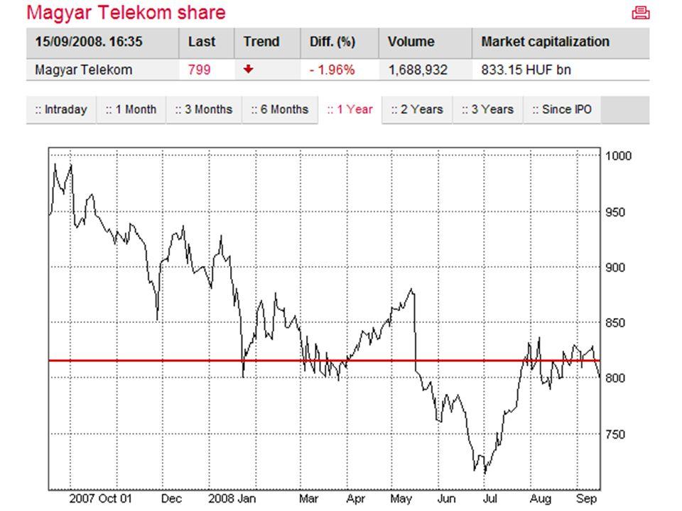 7 Ericsson reports second quarter results