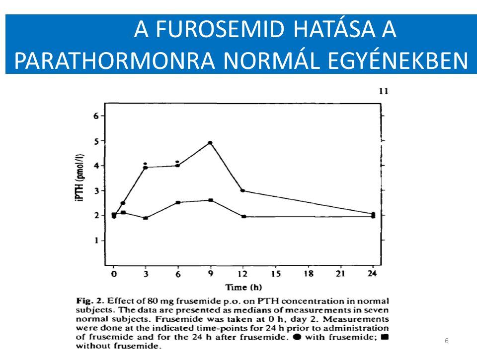 A FUROSEMID HATÁSA A PARATHORMONRA NORMÁL EGYÉNEKBEN 6