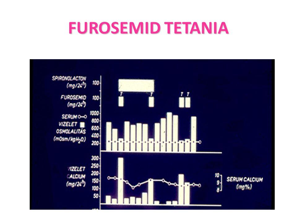FUROSEMID TETANIA