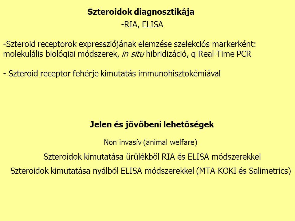 Szteroidok diagnosztikája -RIA, ELISA -Szteroid receptorok expressziójának elemzése szelekciós markerként: molekulális biológiai módszerek, in situ hibridizáció, q Real-Time PCR - Szteroid receptor fehérje kimutatás immunohisztokémiával Jelen és jövőbeni lehetőségek Szteroidok kimutatása ürülékből RIA és ELISA módszerekkel Szteroidok kimutatása nyálból ELISA módszerekkel (MTA-KOKI és Salimetrics) Non invasív (animal welfare)
