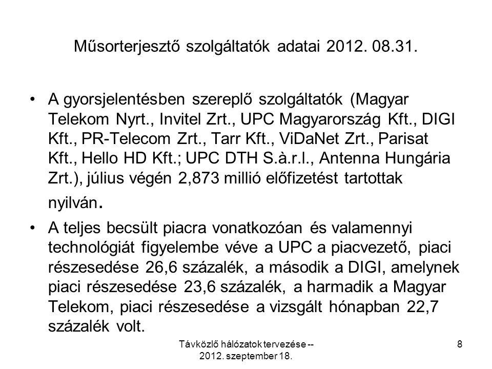 Műsorterjesztő szolgáltatók adatai 2012.08.31. Távközlő hálózatok tervezése -- 2012.