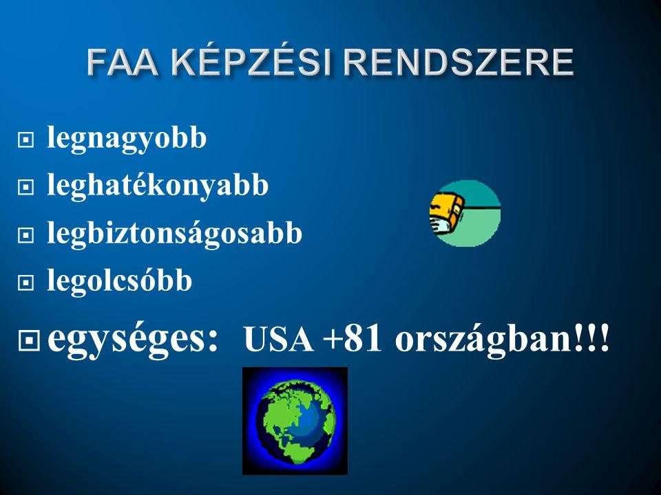  legnagyobb  leghatékonyabb  legbiztonságosabb  legolcsóbb  egységes: USA + 81 országban!!!