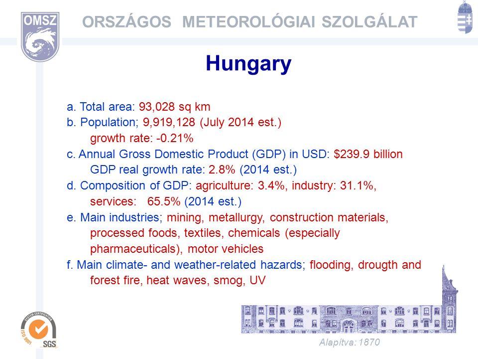 Alapítva: 1870 ORSZÁGOS METEOROLÓGIAI SZOLGÁLAT Hungary a.