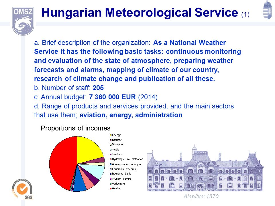 Alapítva: 1870 ORSZÁGOS METEOROLÓGIAI SZOLGÁLAT Hungarian Meteorological Service (1) a. Brief description of the organization: As a National Weather S