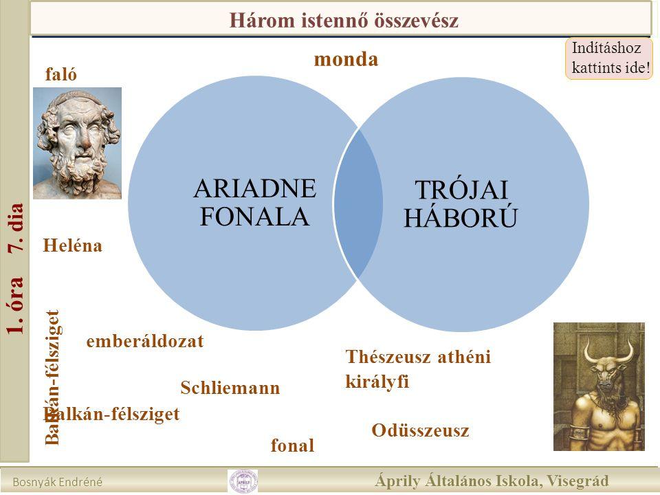 ARIADNE FONALA TRÓJAI HÁBORÚ monda Balkán-félsziget Heléna Thészeusz athéni királyfi emberáldozat Schliemann fonal Odüsszeusz faló Balkán-félsziget Há